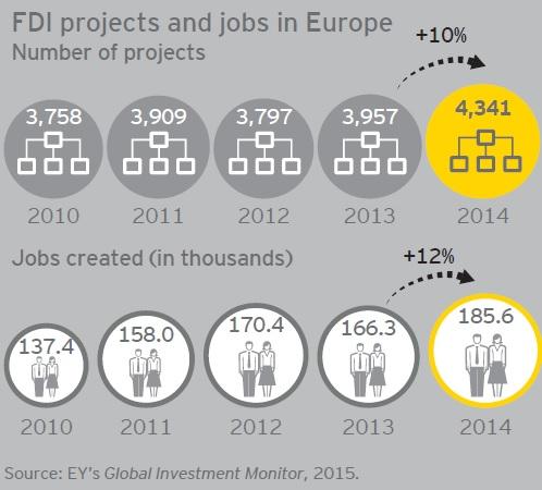 Grafika - investicije i radna mjesta