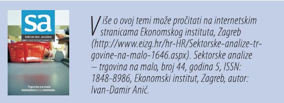 okvir-ekonomski-institut