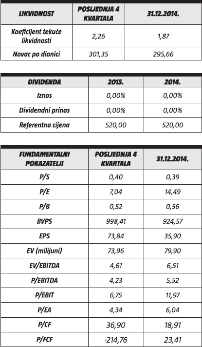 koestlin-likvidnost-dividenda