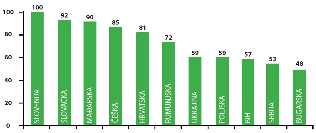 ambalaza-graf-large