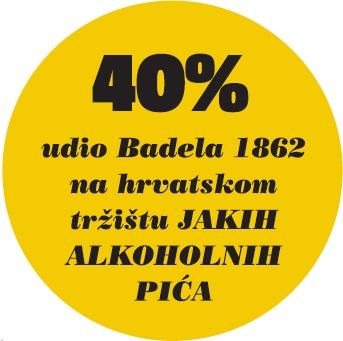 bullet-badel1862