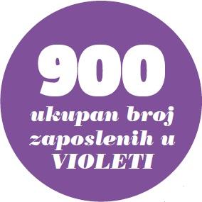 bullet-violeta