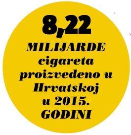 cigarete-rezani-duhan-aktualno-bullet