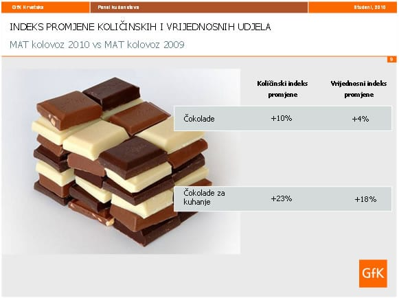 cokolade-za-kuhanje-indeks-udjela-large