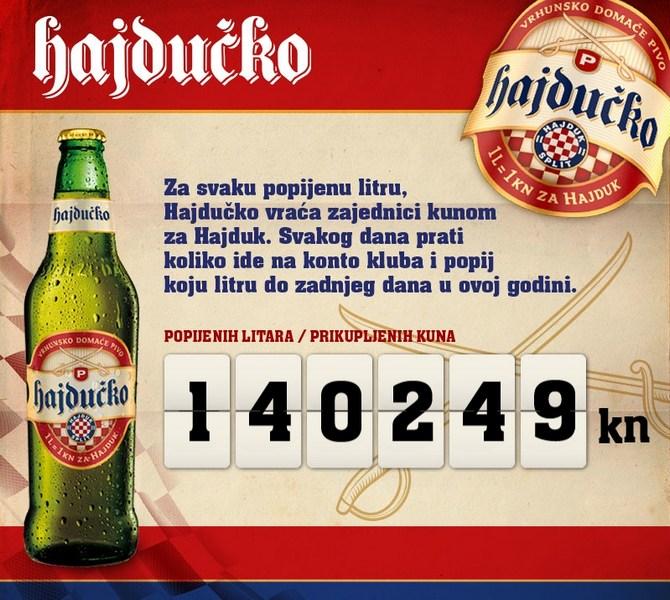 hajducko-pivo-brojac-kuna