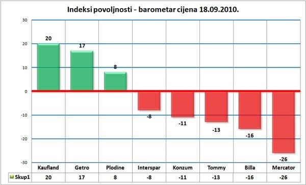 index-10-09-18