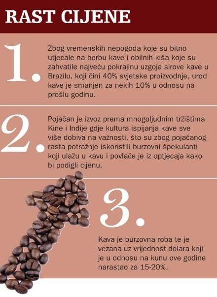 kava-okvir