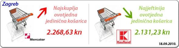 naj-kosarica-18-09-2010