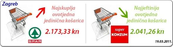naj-kosarica-2011-03-19