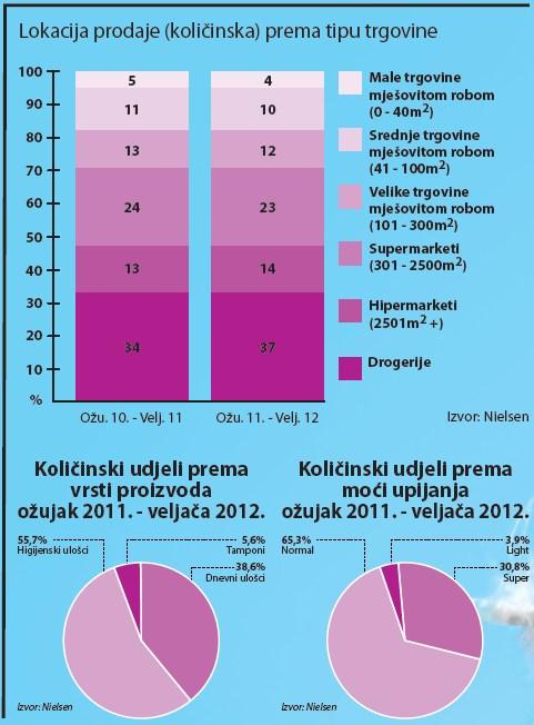 ulosci-graf